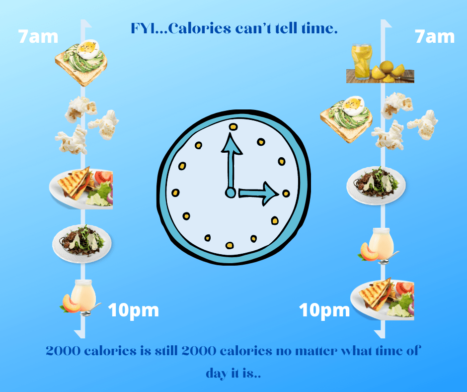 Meal Timing Help